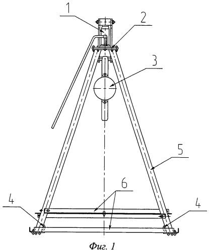 Устройство для создания силовых полей при прочностных испытаниях грузозахватных средств