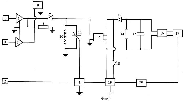 Способ измерения скорости ультразвука