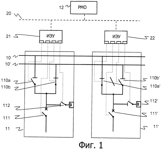 Комплексное испытание автоматизированных систем электроподстанции
