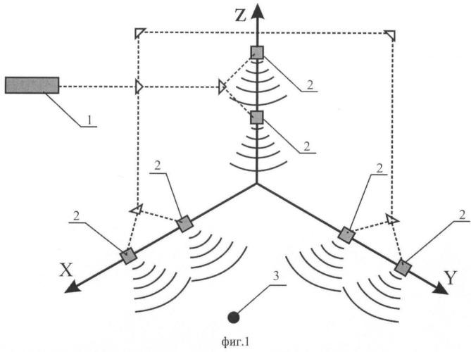 Способ лазерной локации