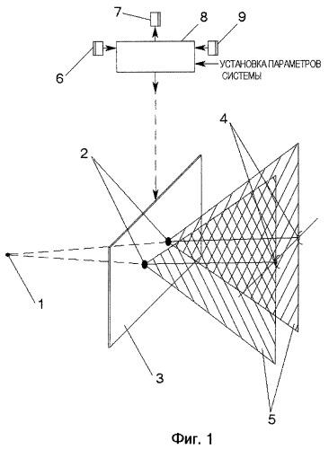 Адаптивный поляризационный противослепящий фильтр (аппф)
