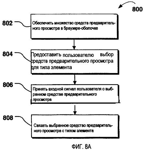 Расширяемый предварительный визуализатор объекта в браузере-оболочке