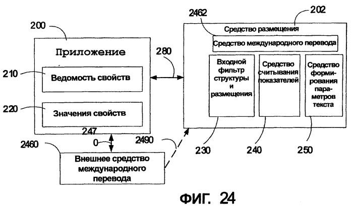 Система и способ автоматического измерения высоты строки, размера и других параметров международного шрифта