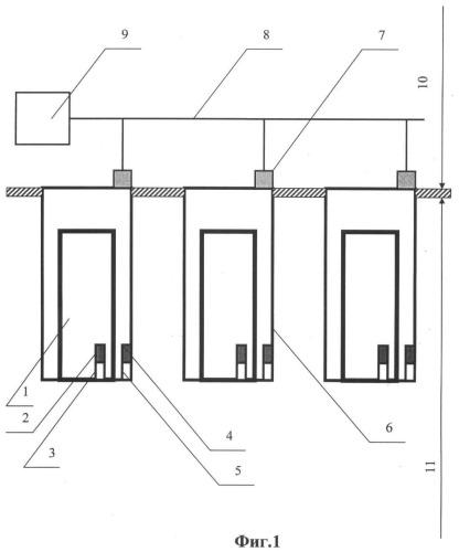 Способ дистанционного контроля объектов без возможности доступа к ним и устройство для его реализации