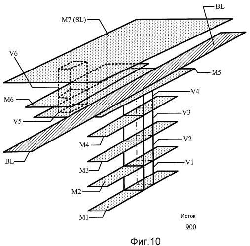 Конструктивное исполнение матрицы битовых ячеек магниторезистивной оперативной памяти (mram)