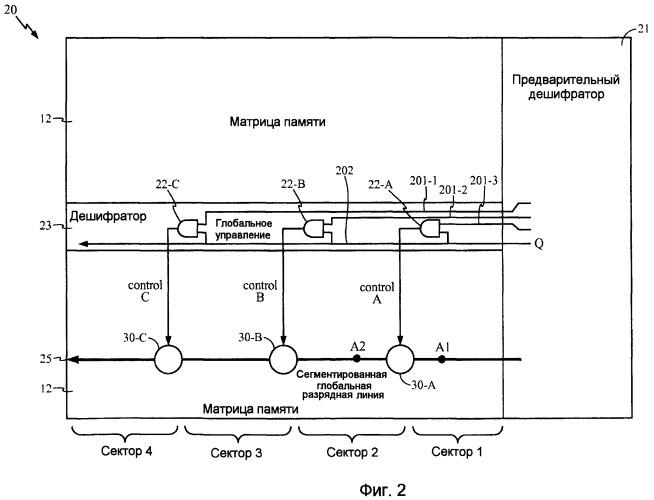Системы и способы для снижения потребления динамической мощности при работе электронного запоминающего устройства