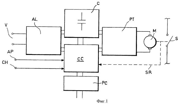 Электрический привод для коммутационных устройств, выполненный с возможностью аккумулирования электрической энергии