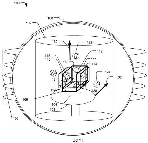 Система и способ создания магнитной оперативной памяти