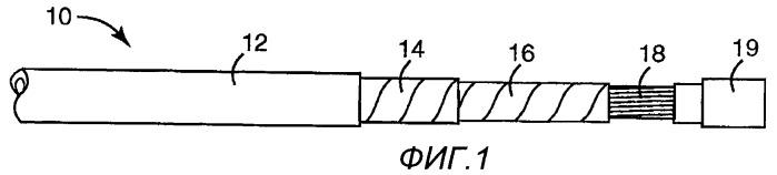 Герметизирующее изделие и способ герметизации кабелей, содержащих жидкость