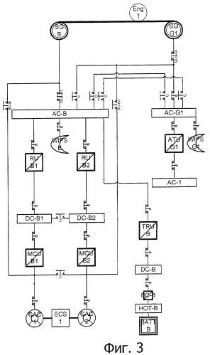 Система генерирования, преобразования, распределения электроэнергии и запуска на борту самолета