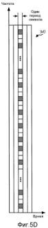 Преамбула с низким повторным использованием для сети беспроводной связи