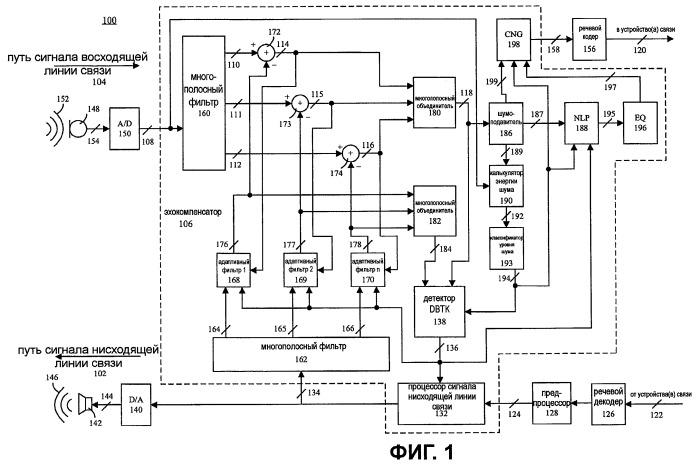 Подавление акустического эха на основе шумовой среды
