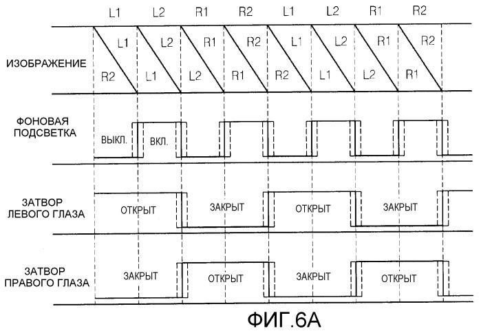Способ и устройство для воспроизведения стереоскопического изображения