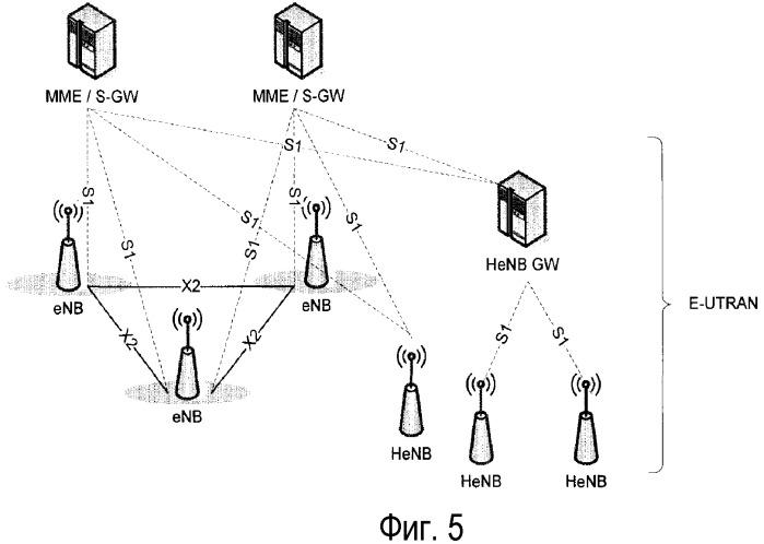 Способ определения режима доступа соты в системе беспроводной связи
