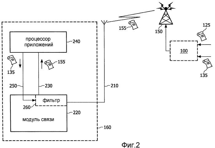 Устройство и способ передачи сообщений извещения и соответствующие устройство и способ приема сообщений извещения