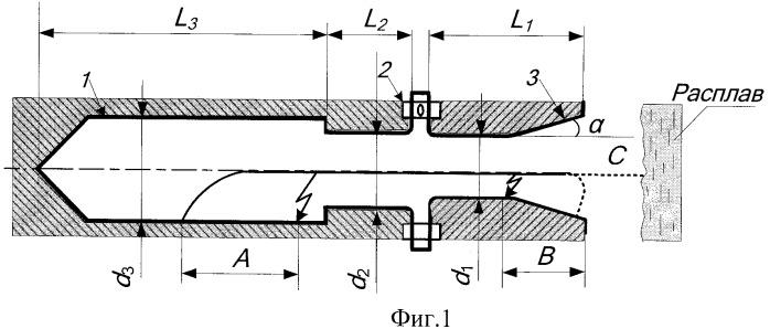 Плазмотрон струйно-плавильный