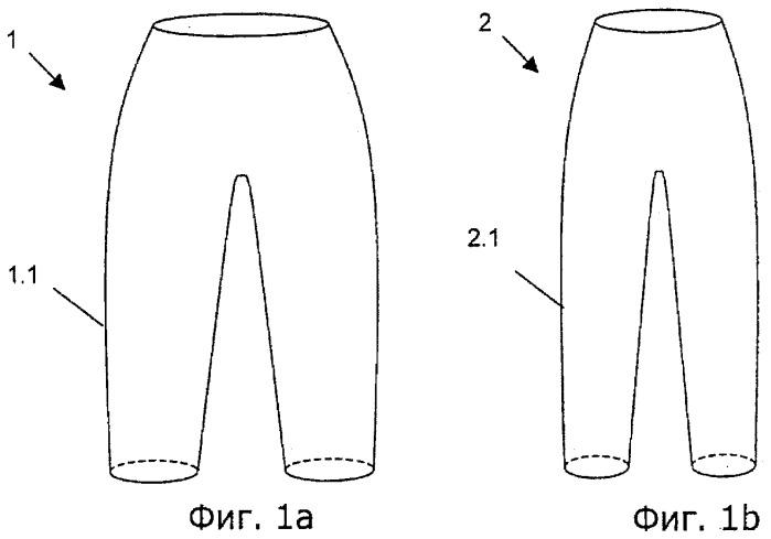 Способ и устройство для ухода за тканями тела, их лечения или коррекции фигуры
