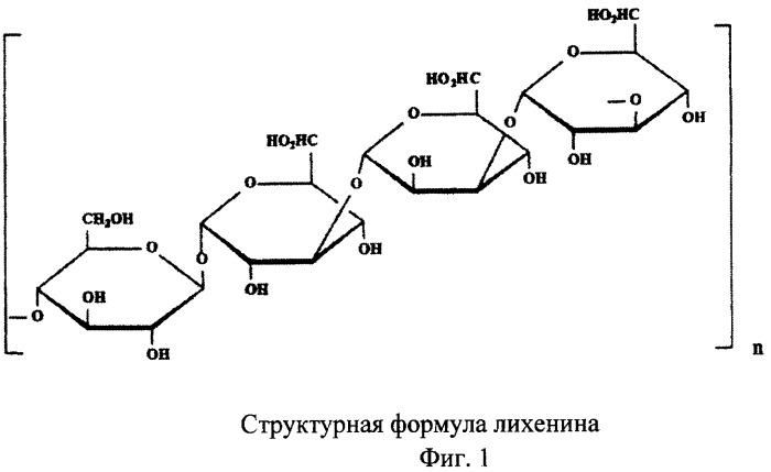 Способ получения сорбционного материала из слоевищ лишайников