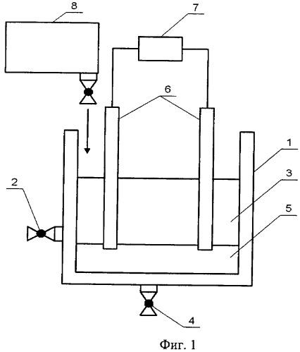 Способ получения железоуглеродных наночастиц