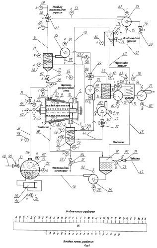 Способ управления процессом удаления влаги выпариванием из фосфолипидной эмульсии подсолнечного масла в ротационно-пленочном аппарате