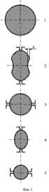 Способ прокатки стальных сортовых профилей