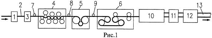 Способ изготовления труб на непрерывных трубосварочных агрегатах