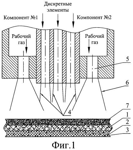 Способ формирования армированной дискретными элементами газонаполненной пластмассы