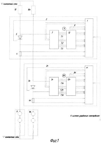 Система воздушного охлаждения блоков пускотормозных резисторов