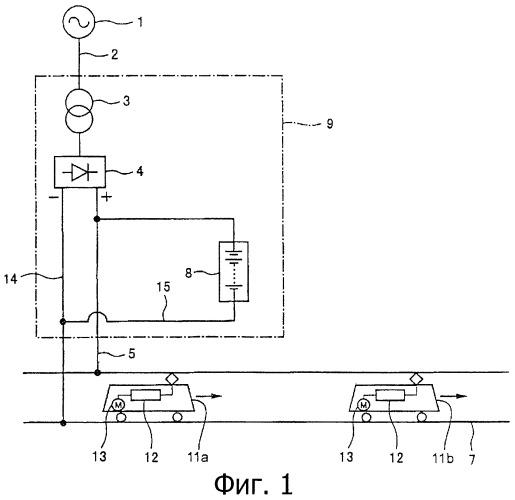 Система электроснабжения электрической железной дороги