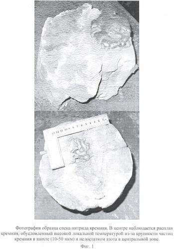 Способ получения шихты для синтеза нитрида кремния