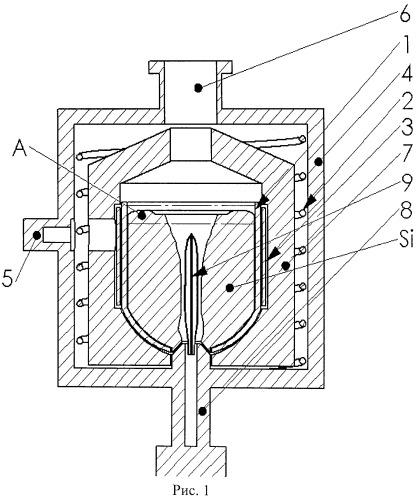 Способ рафинирования металлургического кремния