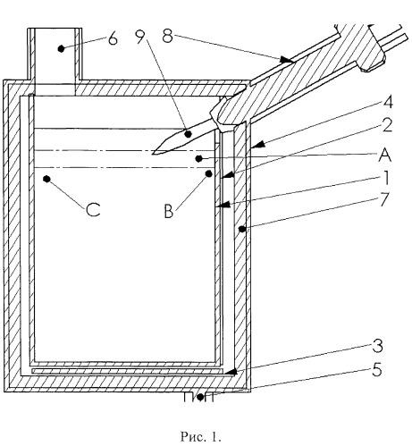 Способ получения слитков поликристаллического кремния