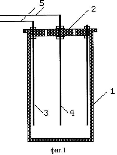 Способ получения высокодисперсного гидроксида алюминия и оксида алюминия на его основе