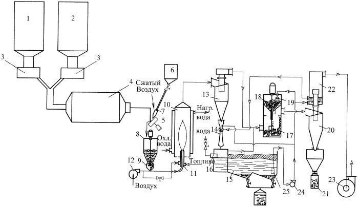 Способ изготовления полых стеклосфер, сырьевая шихта для изготовления полых стеклосфер
