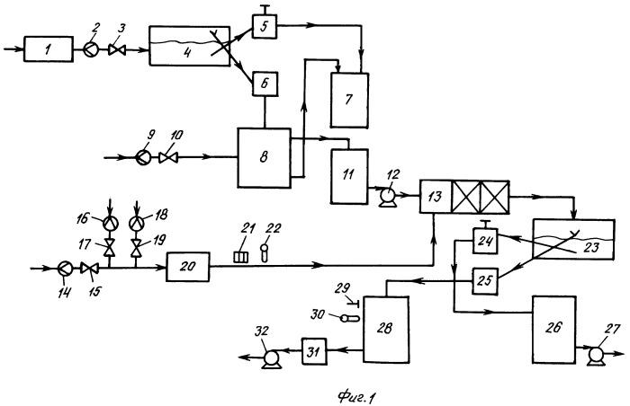Способ управления осушкой циклогексаноноксима