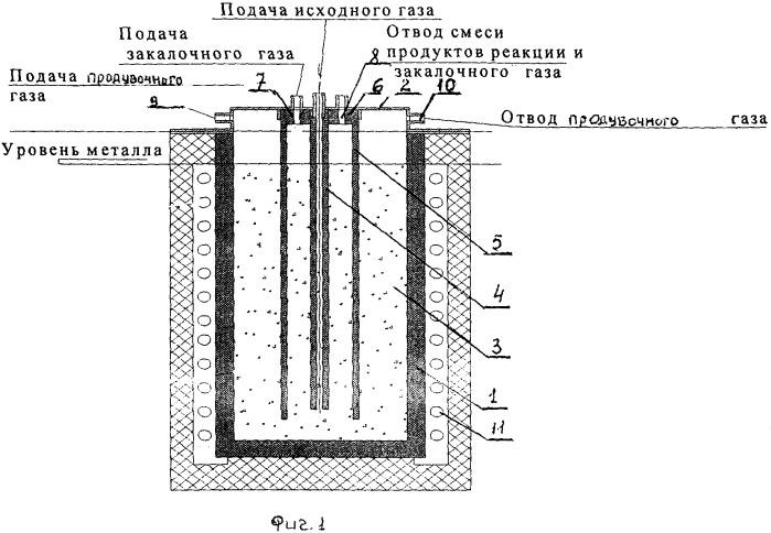Способ получения синтез-газа и реактор пиролиза для получения синтез-газа