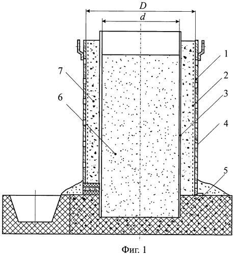 Алюминотермический способ получения металлов и плавильный горн для его осуществления