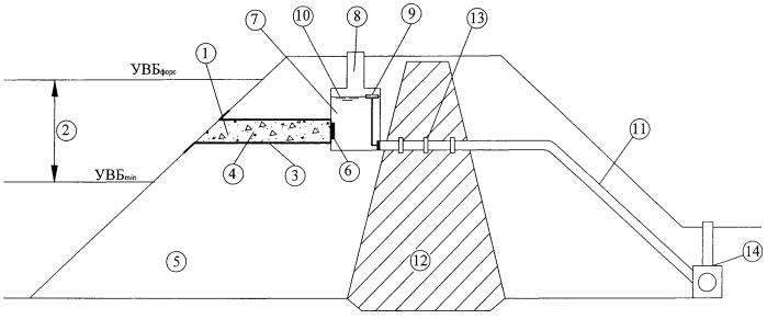 Устройство автоматического действия для промывки дренажа низконапорных грунтовых плотин