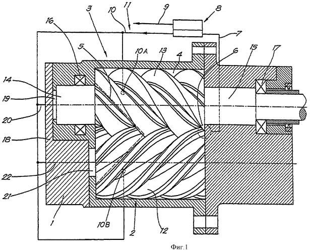 Винтовой компрессор с впрыском текучей среды