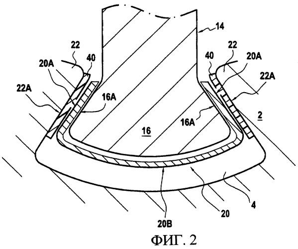 Конструкция ротора турбины