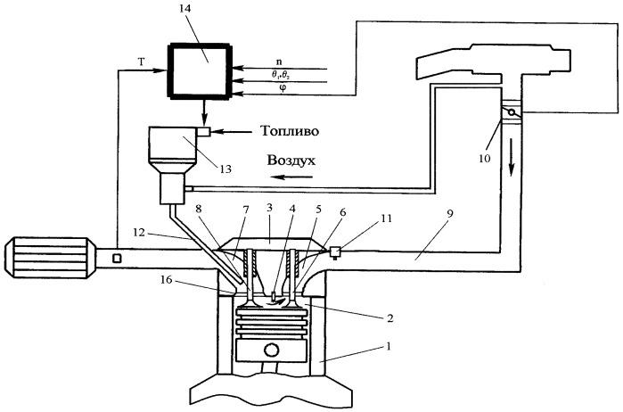 Способ питания поршневого двигателя и система питания этого двигателя