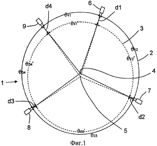 Устройство и способ бесконтактного измерения вибрации лопаток