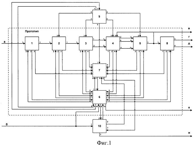 Автоматизированный генератор технического задания для врача-проектировщика