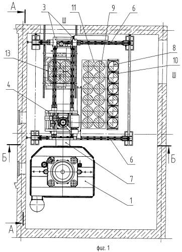 Автоматический прессовый комплекс для брикетирования радиоактивных отходов
