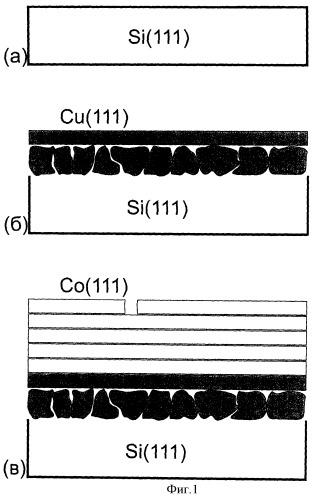 Способ формирования эпитаксиальных пленок кобальта на поверхности полупроводниковых подложек