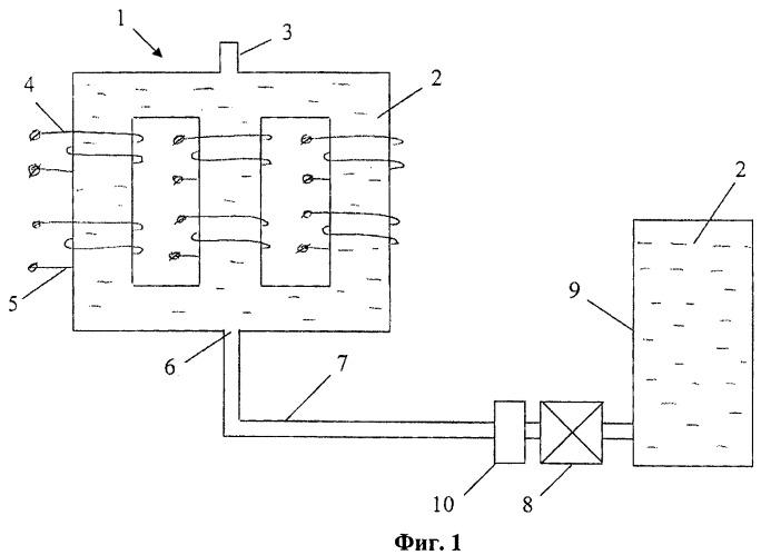 Регулируемый трансформатор
