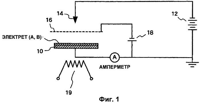 Электрет и содержащее его устройство для преобразования электростатической индукции