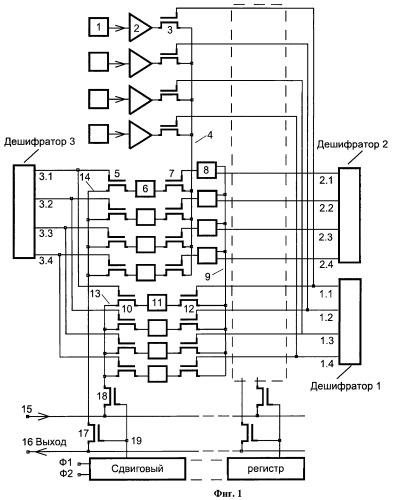 Устройство считывания с временной задержкой и накоплением сигналов с многоэлементных фотоприемников инфракрасного излучения (варианты)