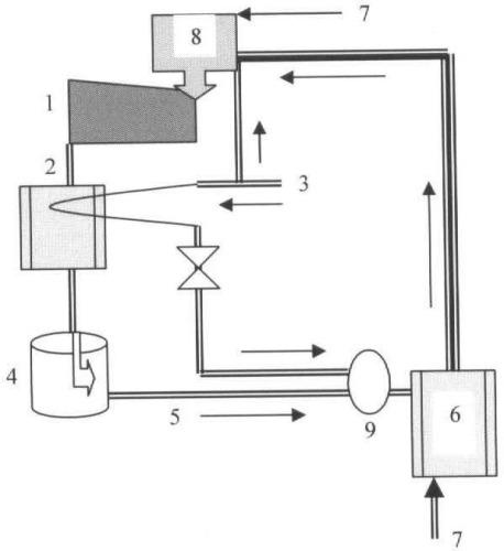 Способ генерации энергии в гибридной энергоустановке