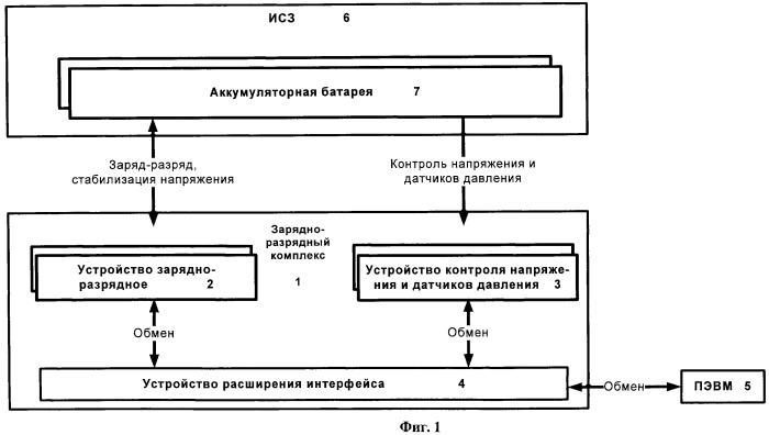 Способ эксплуатации никель-водородной аккумуляторной батареи из n последовательно соединенных аккумуляторов в составе искусственного спутника земли